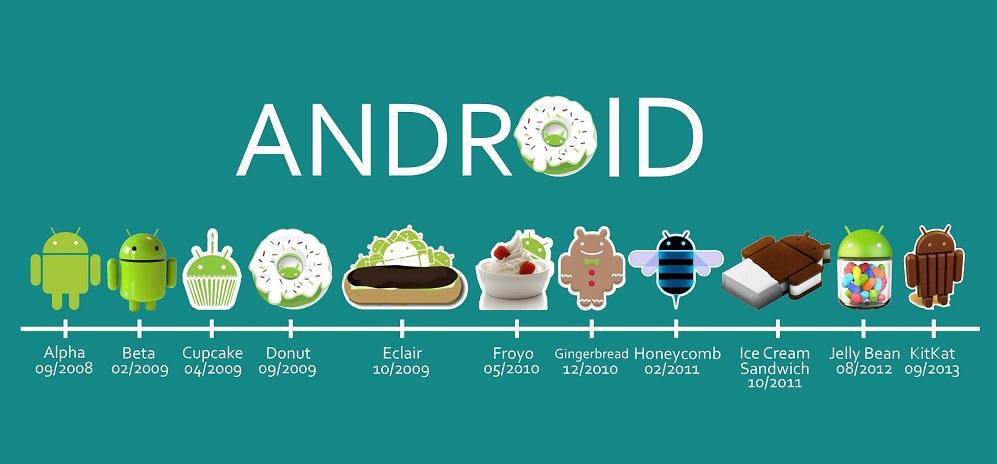 Những Điều Bạn Nên Biết Về Hệ Điều Hành Android