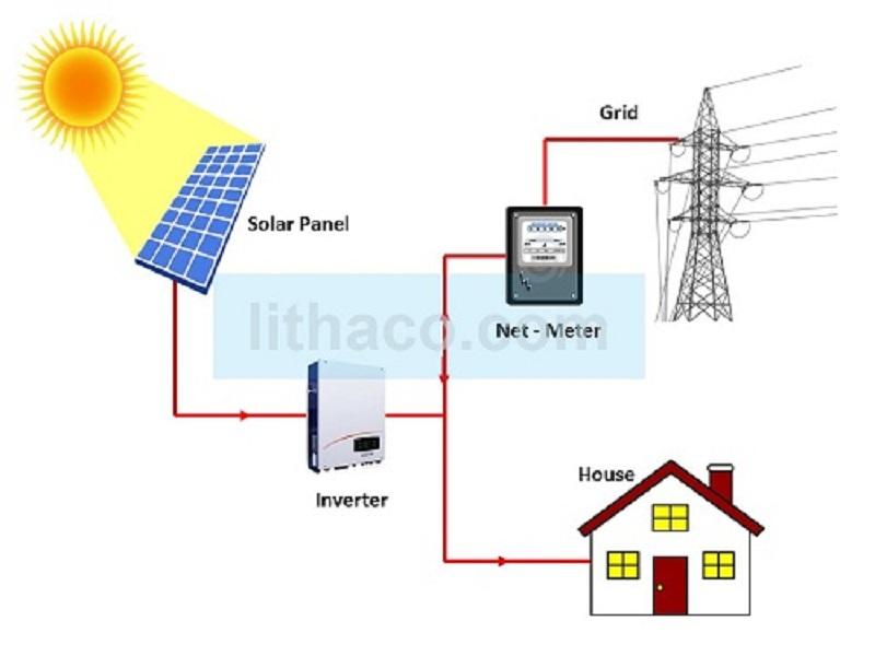 Hệ thống điện hòa lưới không dự trữ