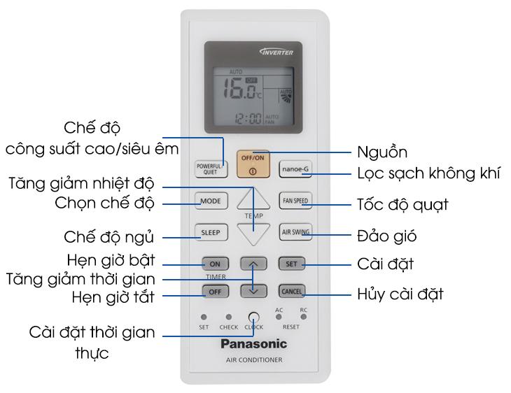 Hướng dẫn sử dụng căn bản về dòng điều hòa Panasonic