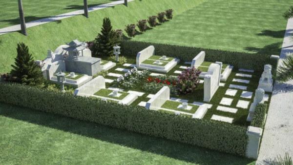 Cách xem hướng xây mộ theo tuổi