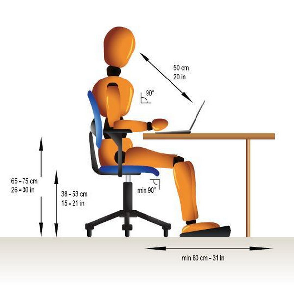 Tư thế đúng khi ngồi trên ghế văn phòng