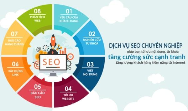 dich-vu-seo-website-2